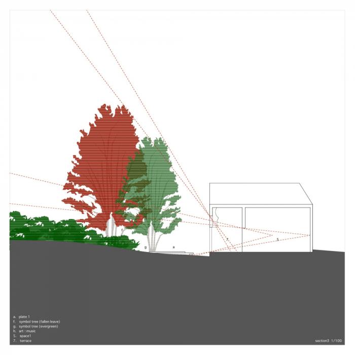 Landscape design plan of a front yard in Niigata, Japan