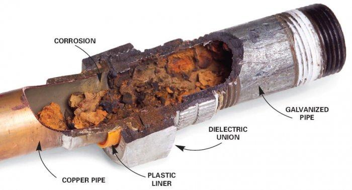 Polybutylene Pipes: copper pipe and stainmless steel