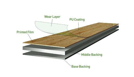 10 Reasons why laminate is better than carpet: laminate Composition