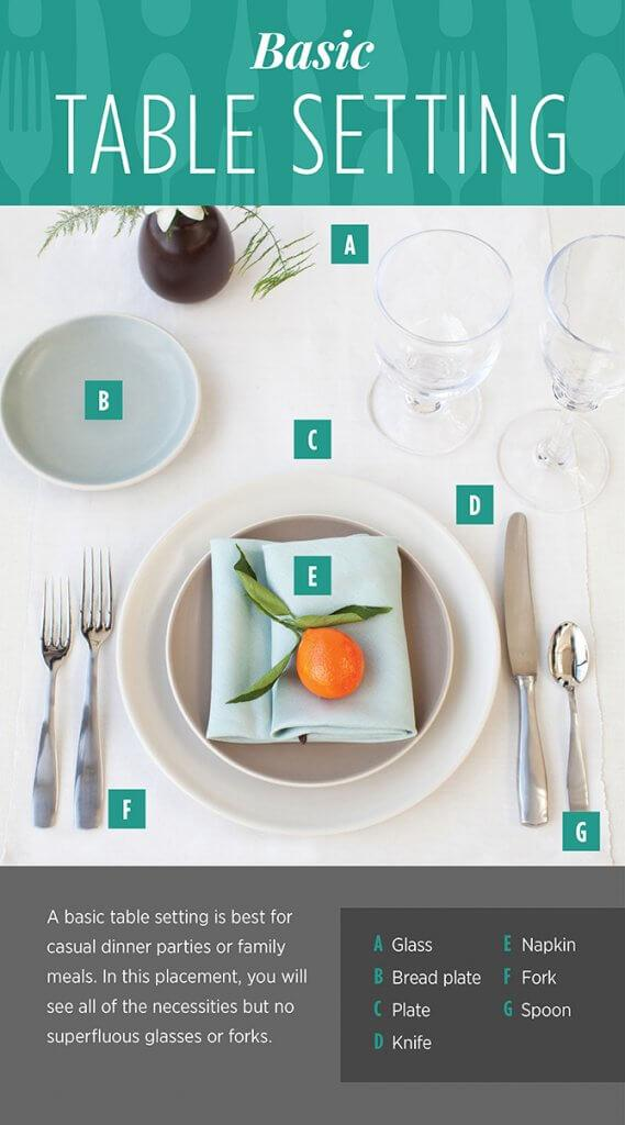 invaluable-basic-table-setting-infographic-v4 : table setting bread plate - pezcame.com