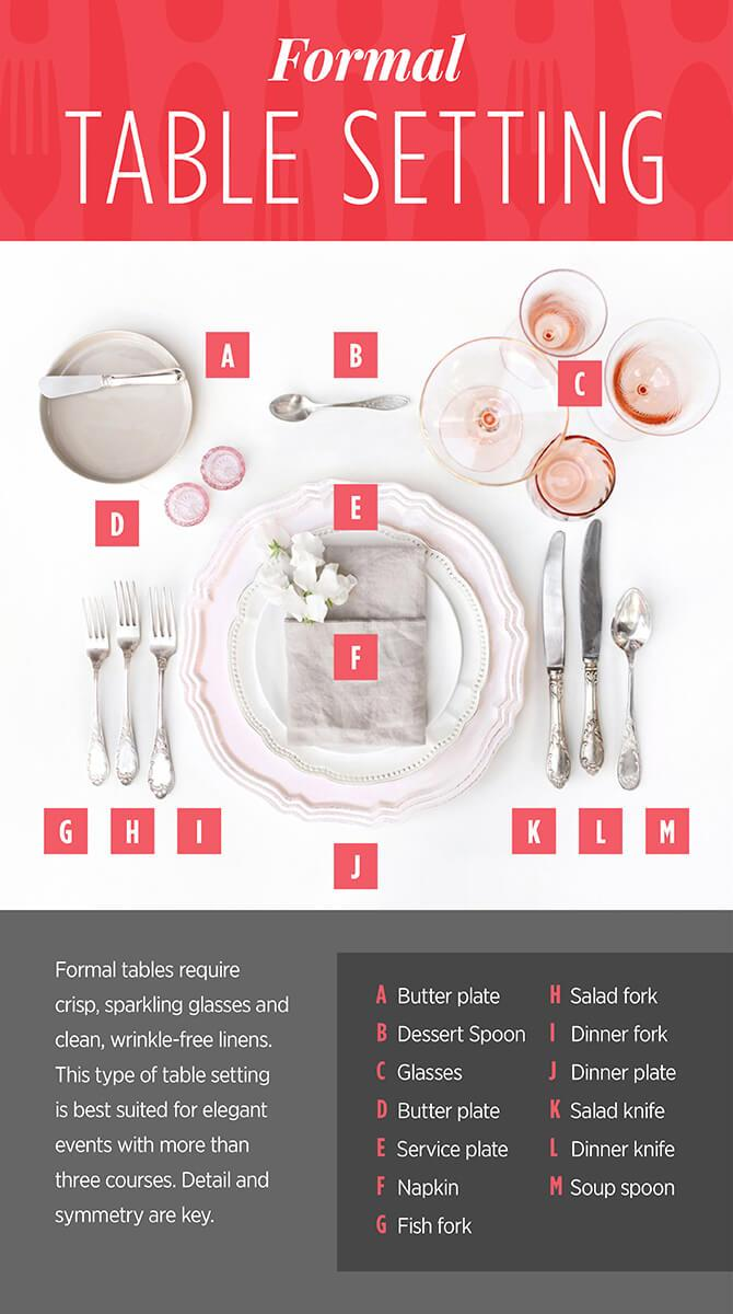 invaluable-formal-table-setting-infographic-v4