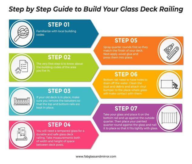 C:\Users\suave\Downloads\Step by Step Guide to Build Your Glass Deck Railing-02.jpg