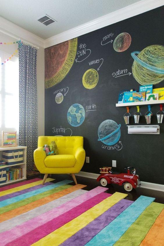 The Solar System - Install a Blackboard