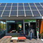 Common Types of Commercial Solar Panels Sizes